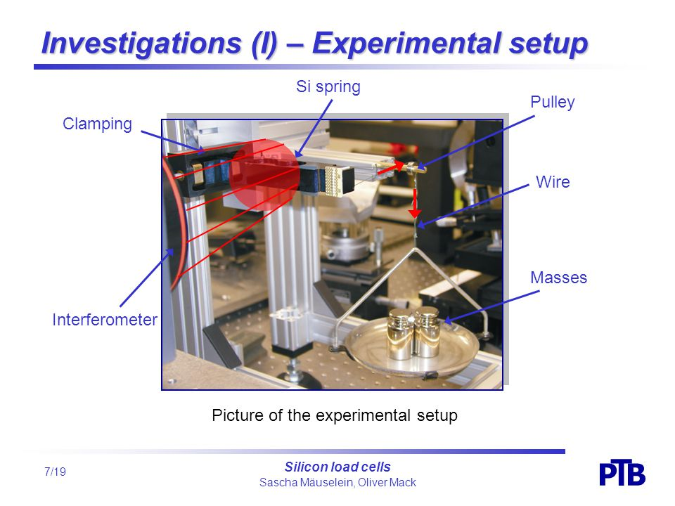 Sascha Mäuselein, Oliver Mack P B T Silicon load cells 7/19 Investigations (I) – Experimental setup Picture of the experimental setup Pulley Interferometer Wire Si spring Masses Clamping