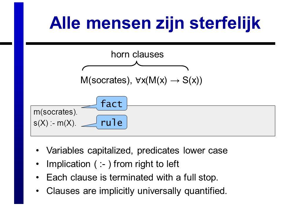 Alle mensen zijn sterfelijk m(socrates). s(X) :- m(X).