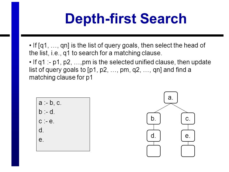 Depth-first Search If [q1, …, qn] is the list of query goals, then select the head of the list, i.e., q1 to search for a matching clause.
