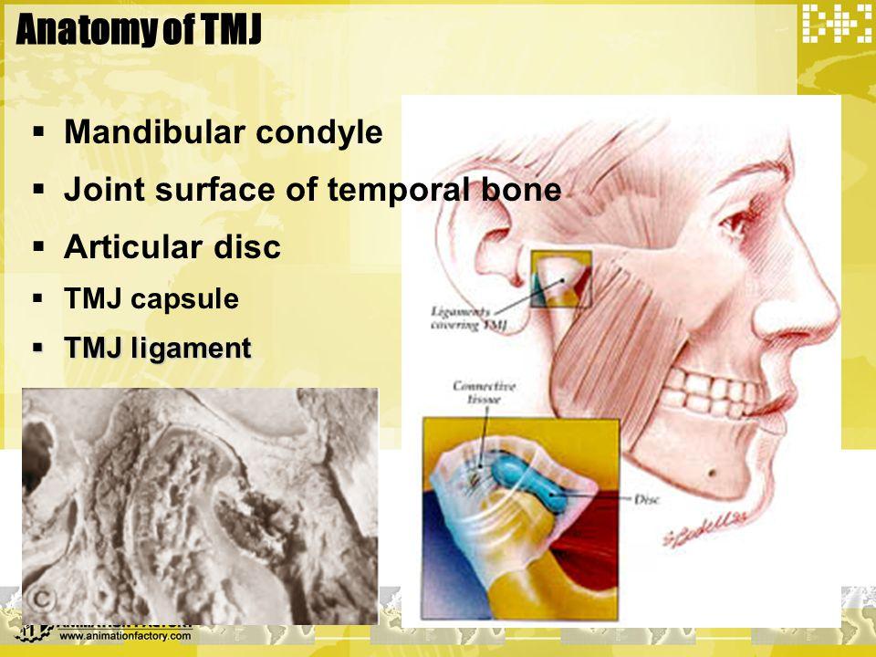 Anatomy of TMJ  Mandibular condyle  Joint surface of temporal bone  Articular disc  TMJ capsule  TMJ ligament