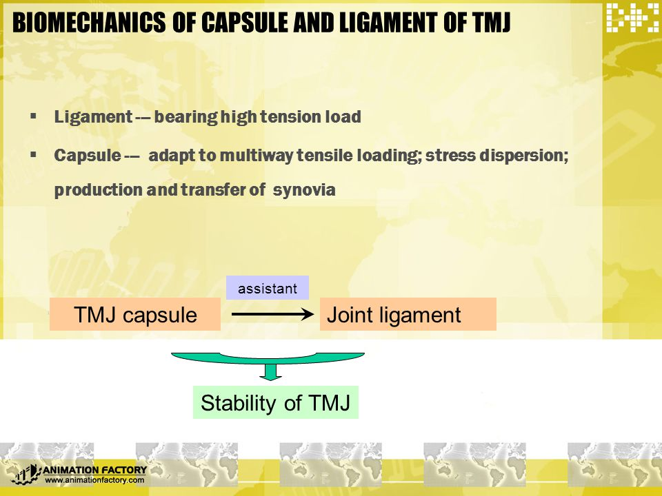 BIOMECHANICS OF CAPSULE AND LIGAMENT OF TMJ  Ligament --- bearing high tension load  Capsule --- adapt to multiway tensile loading; stress dispersio