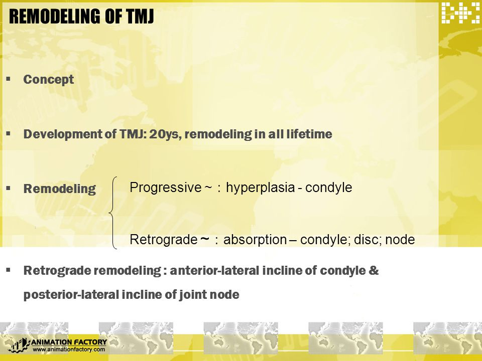 Concept  Development of TMJ: 20ys, remodeling in all lifetime  Remodeling  Retrograde remodeling : anterior-lateral incline of condyle & posterio