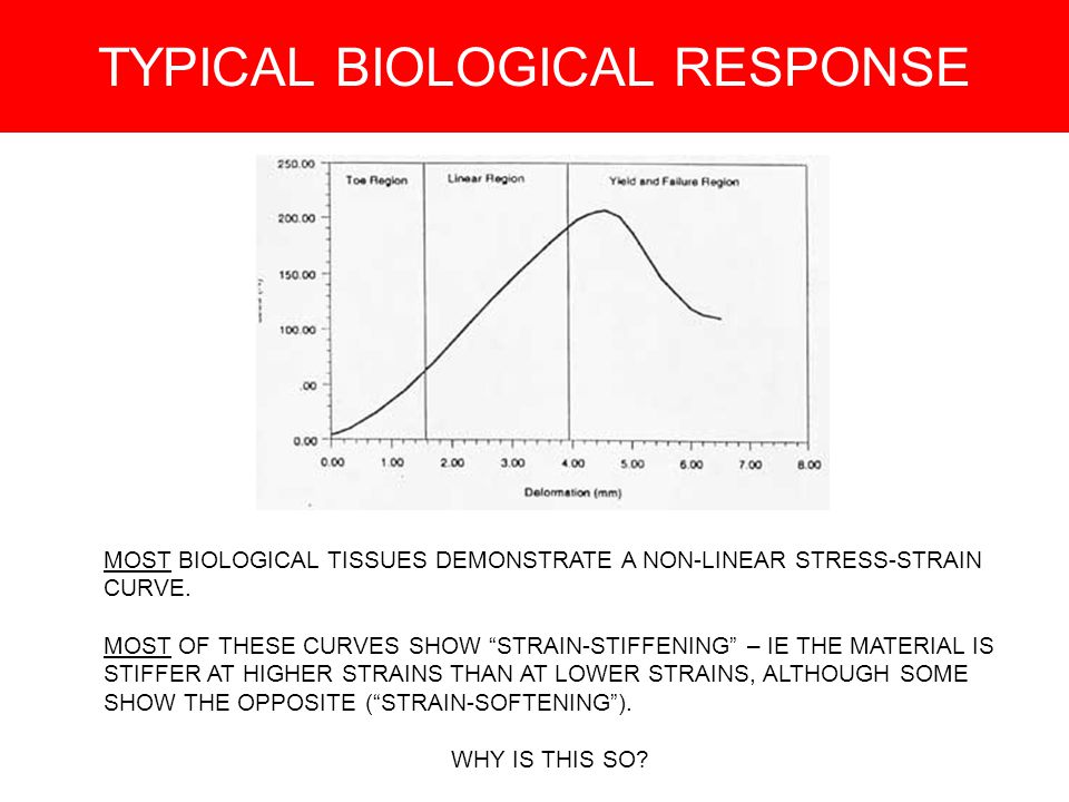 TYPICAL BIOLOGICAL RESPONSE MOST BIOLOGICAL TISSUES DEMONSTRATE A NON-LINEAR STRESS-STRAIN CURVE.
