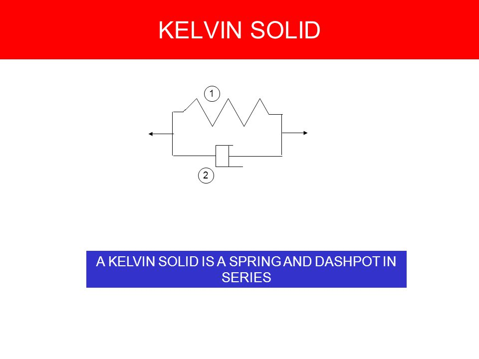 KELVIN SOLID 1 2 A KELVIN SOLID IS A SPRING AND DASHPOT IN SERIES