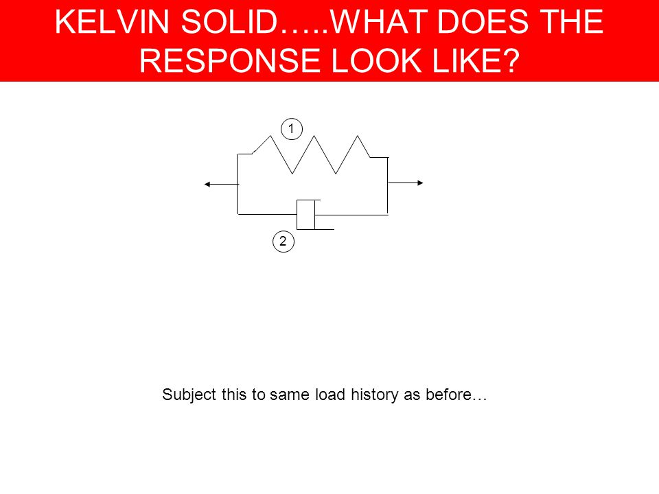 KELVIN SOLID…..WHAT DOES THE RESPONSE LOOK LIKE? 1 2 Subject this to same load history as before…