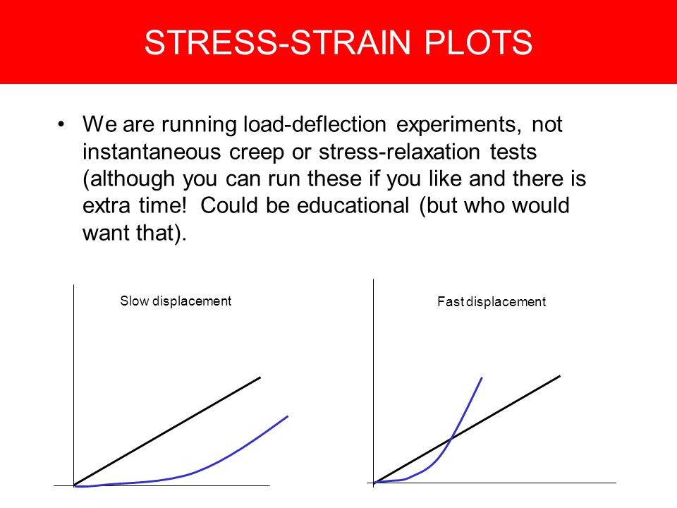 STRESS-STRAIN PLOTS We are running load-deflection experiments, not instantaneous creep or stress-relaxation tests (although you can run these if you like and there is extra time.