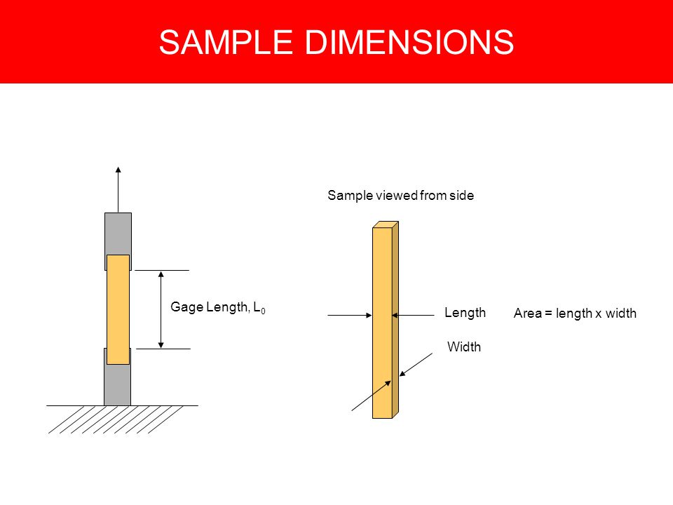 SAMPLE DIMENSIONS Gage Length, L 0 Length Width Area = length x width Sample viewed from side