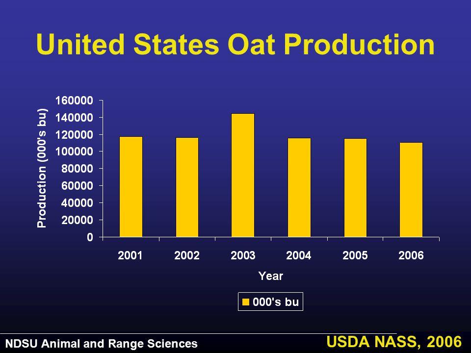 NDSU Animal and Range Sciences United States Oat Production USDA NASS, 2006