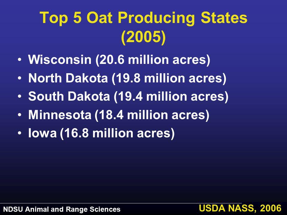 NDSU Animal and Range Sciences Top 5 Oat Producing States (2005) Wisconsin (20.6 million acres) North Dakota (19.8 million acres) South Dakota (19.4 m