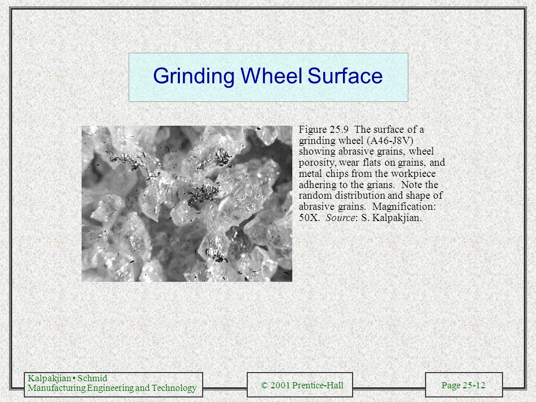 Kalpakjian Schmid Manufacturing Engineering and Technology © 2001 Prentice-Hall Page 25-12 Grinding Wheel Surface Figure 25.9 The surface of a grindin