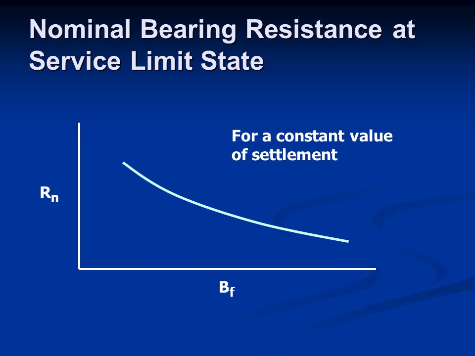 Nominal Bearing Resistance at Service Limit State RnRn BfBf For a constant value of settlement