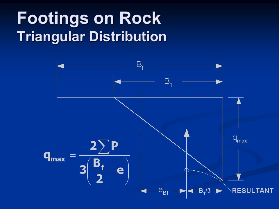 Footings on Rock Triangular Distribution
