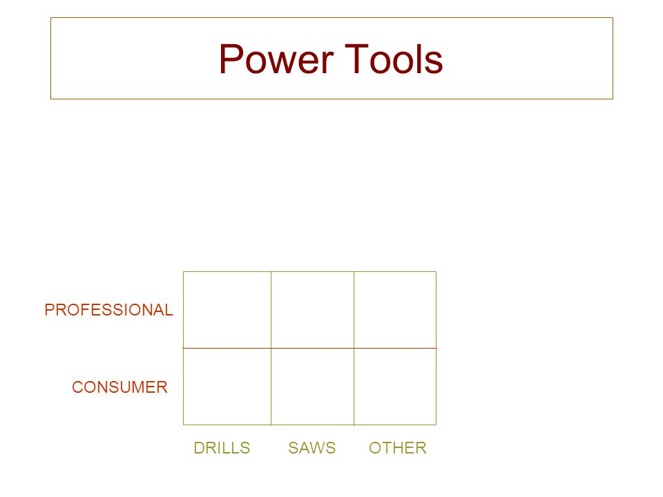 Power Tools The evolution of a product line... DRILLS SAWS OTHER