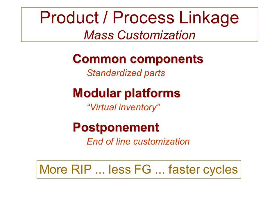 Design Elements Technical Efficacy Innovation Functionality Ergonomics Aesthetics Manufacturability