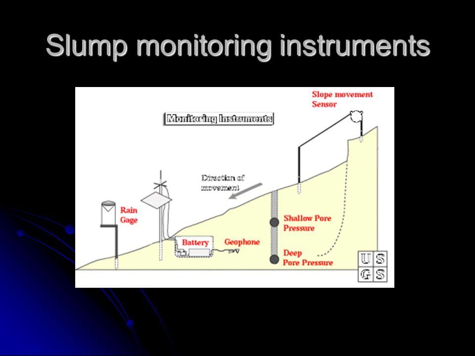 Slump monitoring instruments