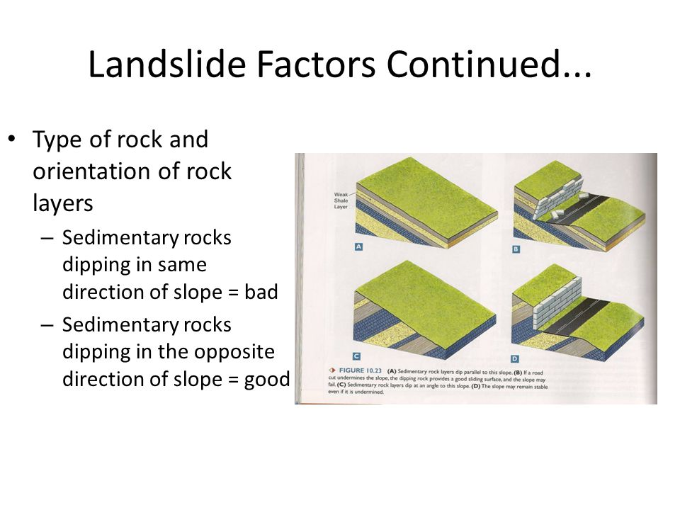 Landslide Factors Continued... Type of rock and orientation of rock layers – Sedimentary rocks dipping in same direction of slope = bad – Sedimentary
