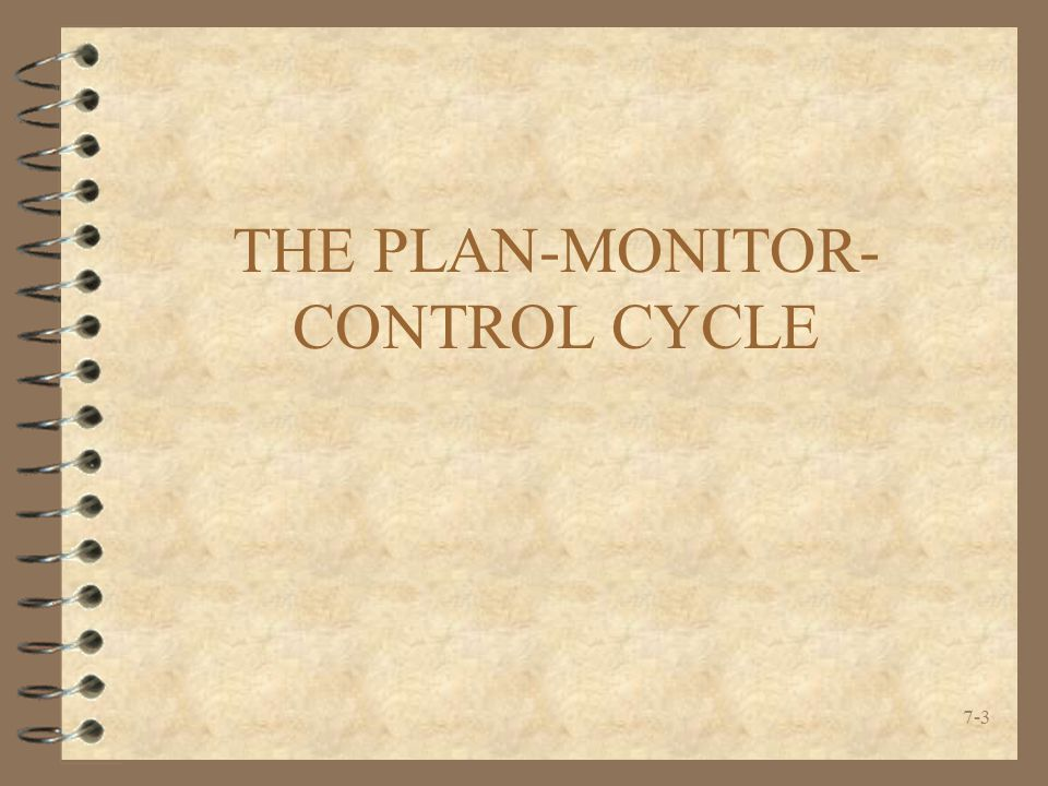 7-3 THE PLAN-MONITOR- CONTROL CYCLE