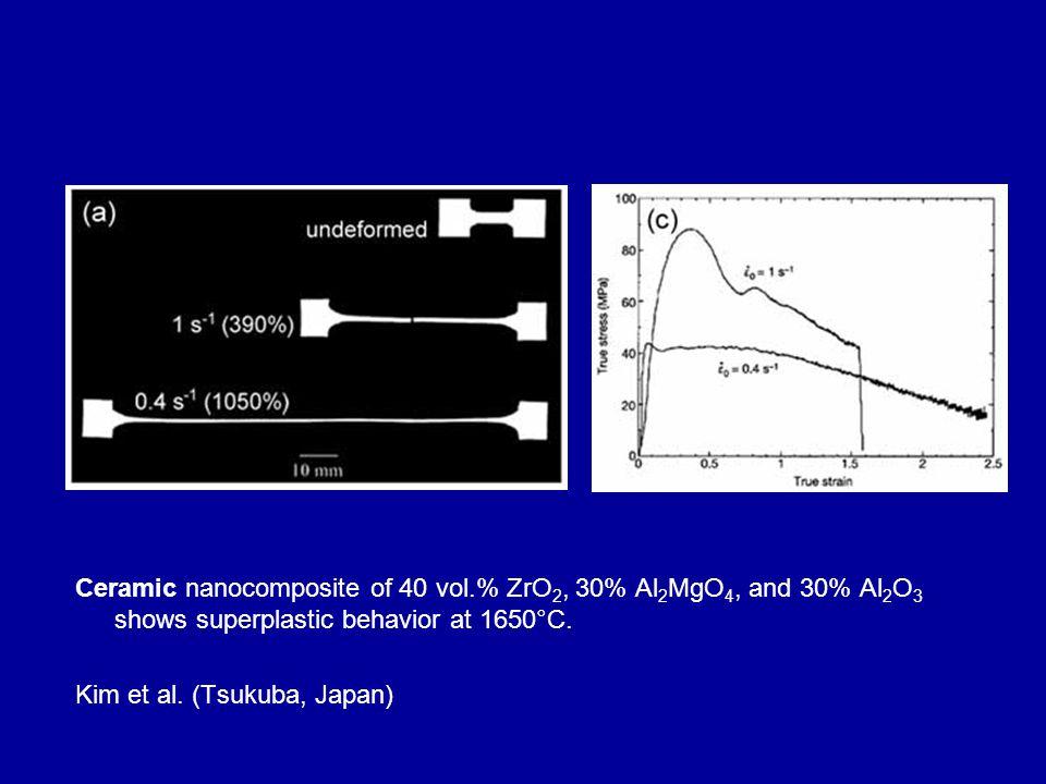 Ceramic nanocomposite of 40 vol.% ZrO 2, 30% Al 2 MgO 4, and 30% Al 2 O 3 shows superplastic behavior at 1650°C.