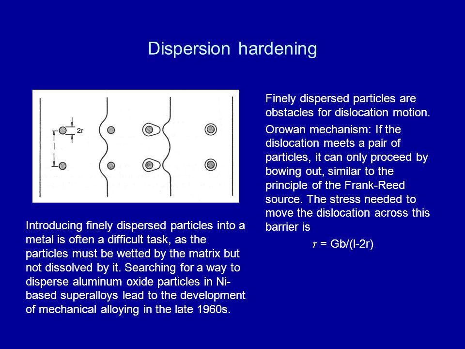 Dispersion hardening Finely dispersed particles are obstacles for dislocation motion.