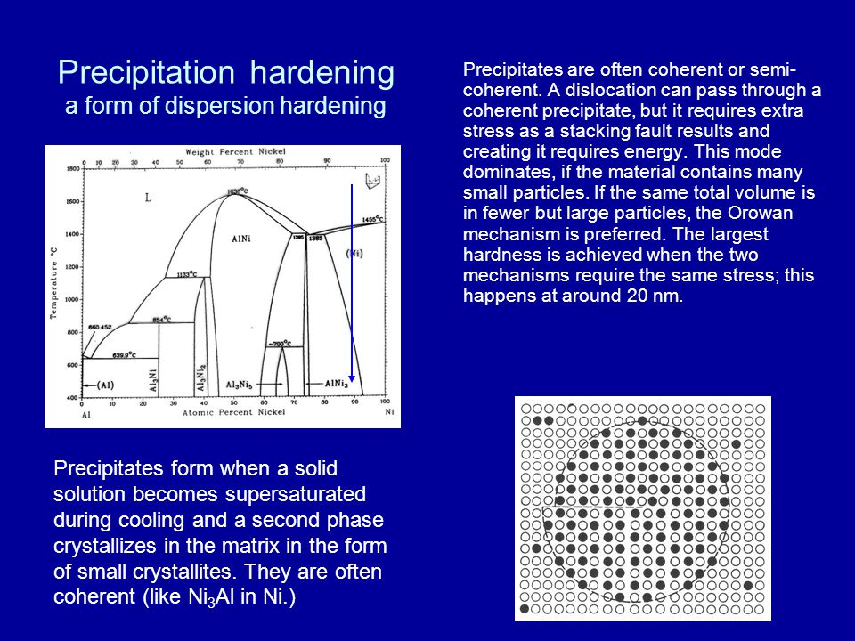 Precipitation hardening a form of dispersion hardening Precipitates are often coherent or semi- coherent.