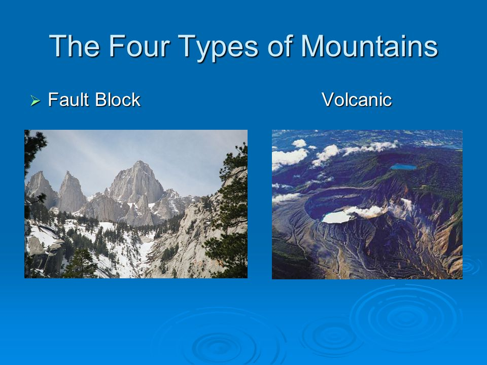 The Four Types of Mountains  Fault BlockVolcanic