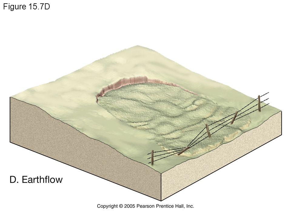 Figure 15.7D