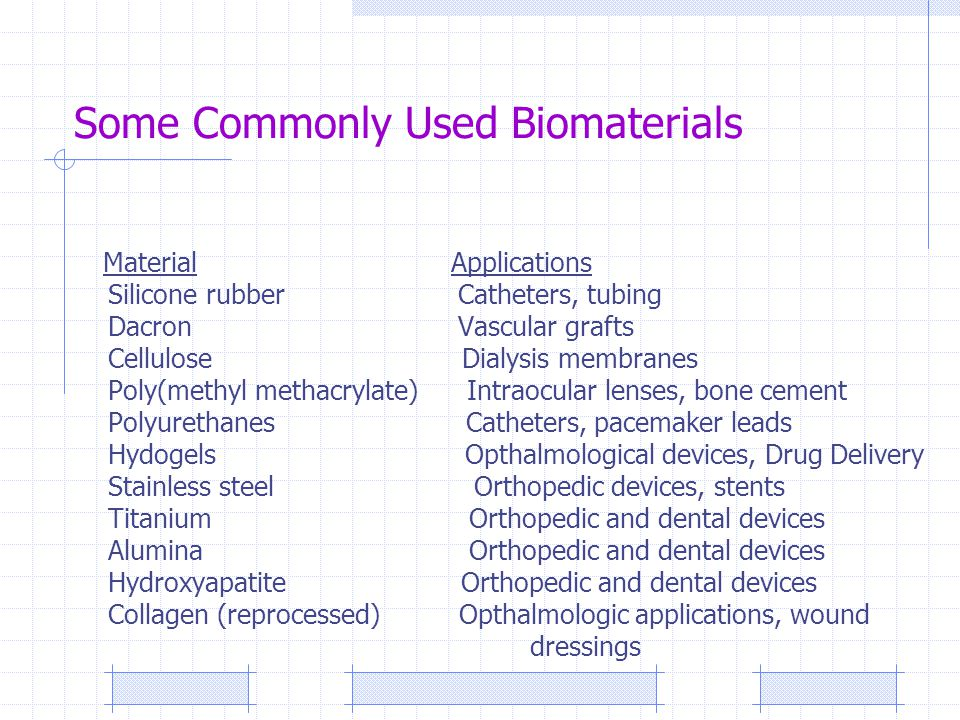 Some Commonly Used Biomaterials Material Applications Silicone rubber Catheters, tubing Dacron Vascular grafts Cellulose Dialysis membranes Poly(methyl methacrylate) Intraocular lenses, bone cement Polyurethanes Catheters, pacemaker leads Hydogels Opthalmological devices, Drug Delivery Stainless steel Orthopedic devices, stents Titanium Orthopedic and dental devices Alumina Orthopedic and dental devices Hydroxyapatite Orthopedic and dental devices Collagen (reprocessed) Opthalmologic applications, wound dressings