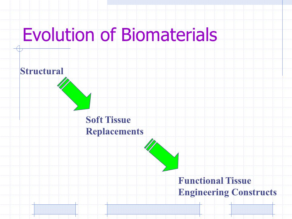 Evolution of Biomaterials Structural Functional Tissue Engineering Constructs Soft Tissue Replacements