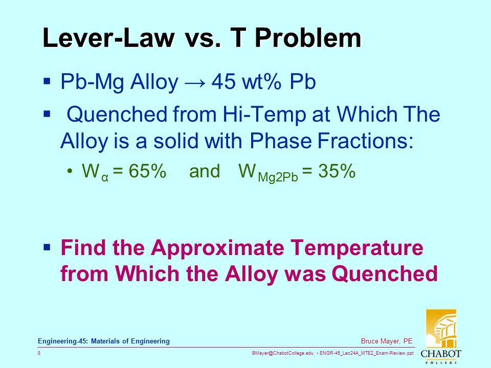 BMayer@ChabotCollege.edu ENGR-45_Lec24A_MTE2_Exam-Review.ppt 8 Bruce Mayer, PE Engineering-45: Materials of Engineering Lever-Law vs.