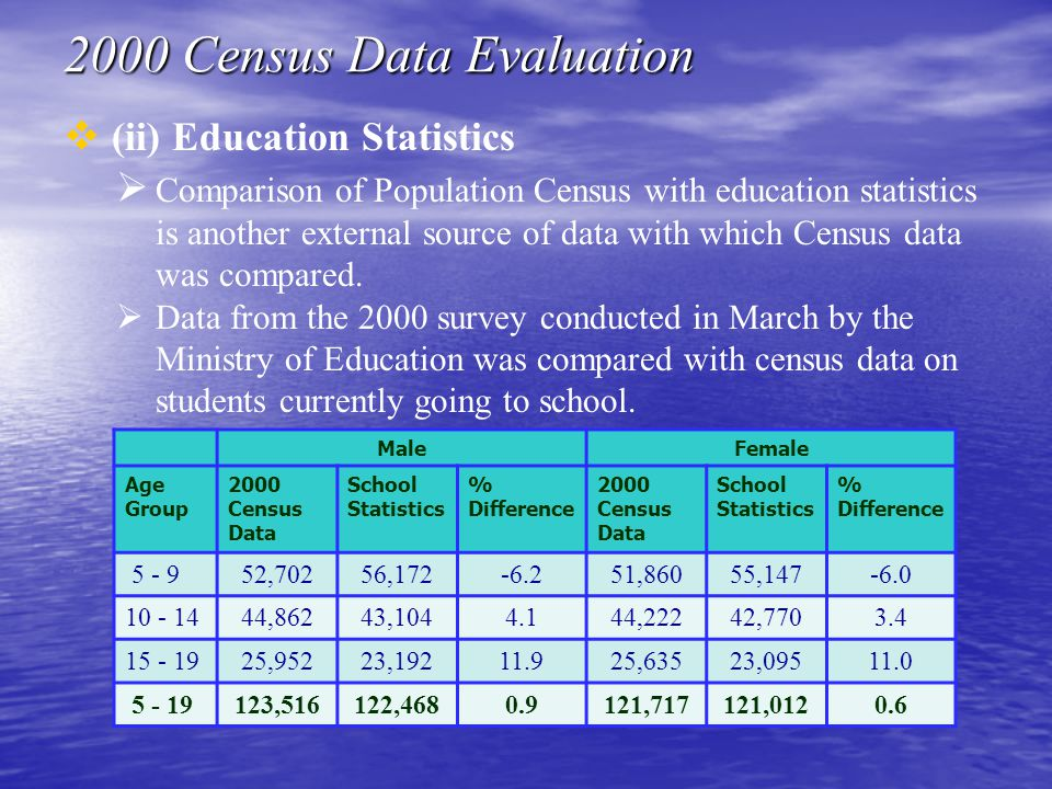  (ii) Education Statistics  Comparison of Population Census with education statistics is another external source of data with which Census data was compared.