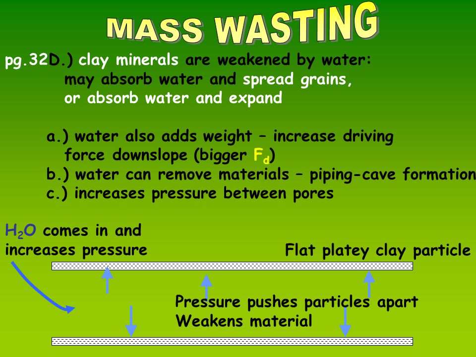 pg.32D.) clay minerals are weakened by water: may absorb water and spread grains, or absorb water and expand a.) water also adds weight – increase driving force downslope (bigger F d ) b.) water can remove materials – piping-cave formation c.) increases pressure between pores H 2 O comes in and increases pressure Pressure pushes particles apart Weakens material Flat platey clay particle