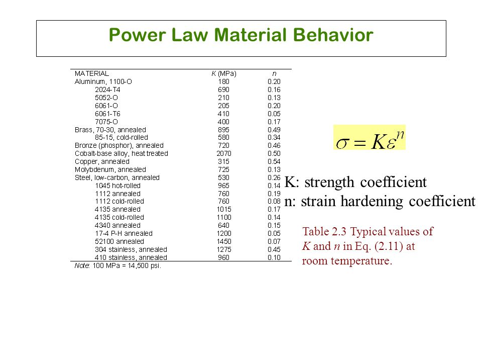 Power Law Material Behavior Table 2.3 Typical values of K and n in Eq. (2.11) at room temperature. K: strength coefficient n: strain hardening coeffic