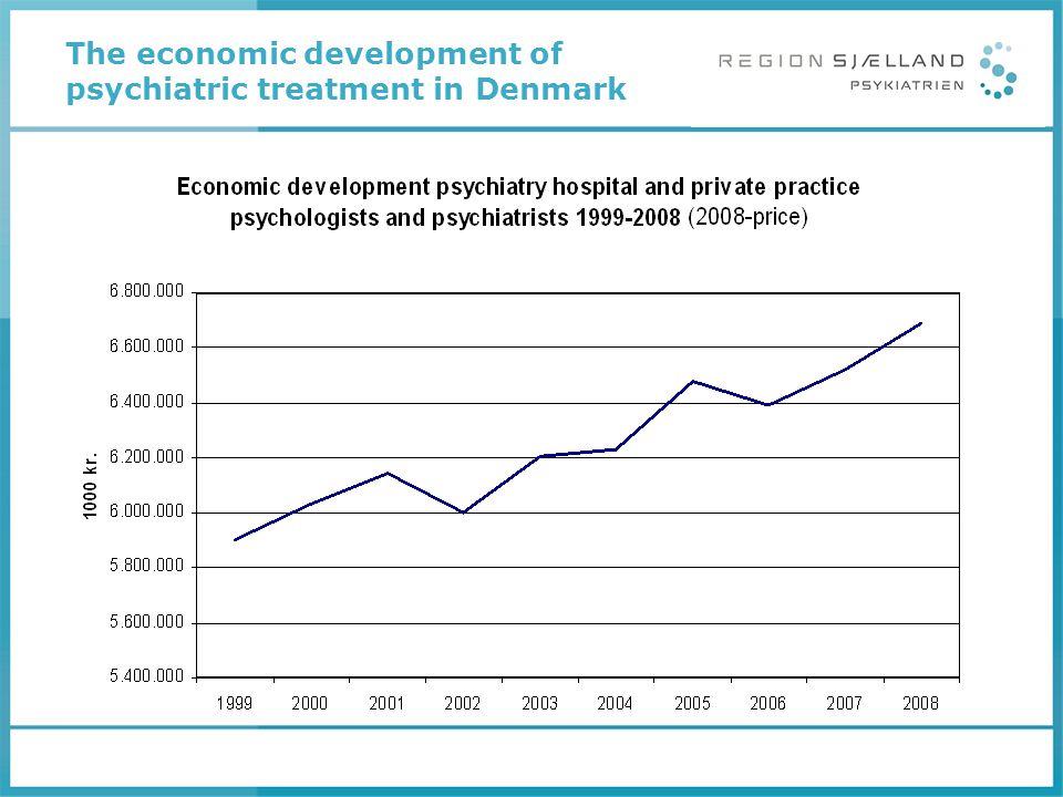 The economic development of psychiatric treatment in Denmark