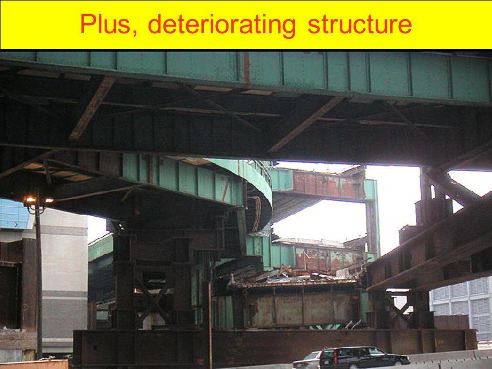 Plus, deteriorating structure
