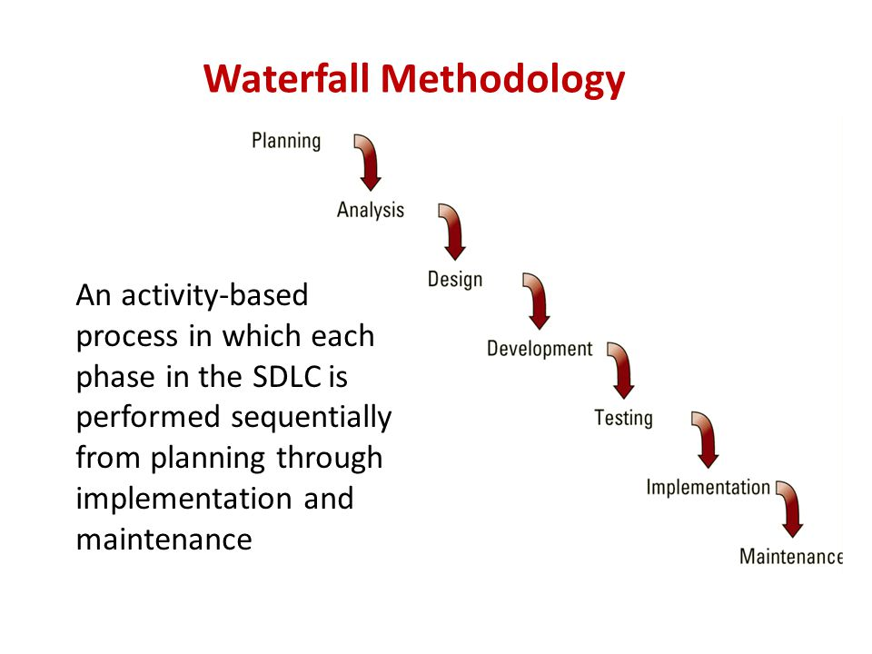 Waterfall Methodology An activity-based process in which each phase in the SDLC is performed sequentially from planning through implementation and mai