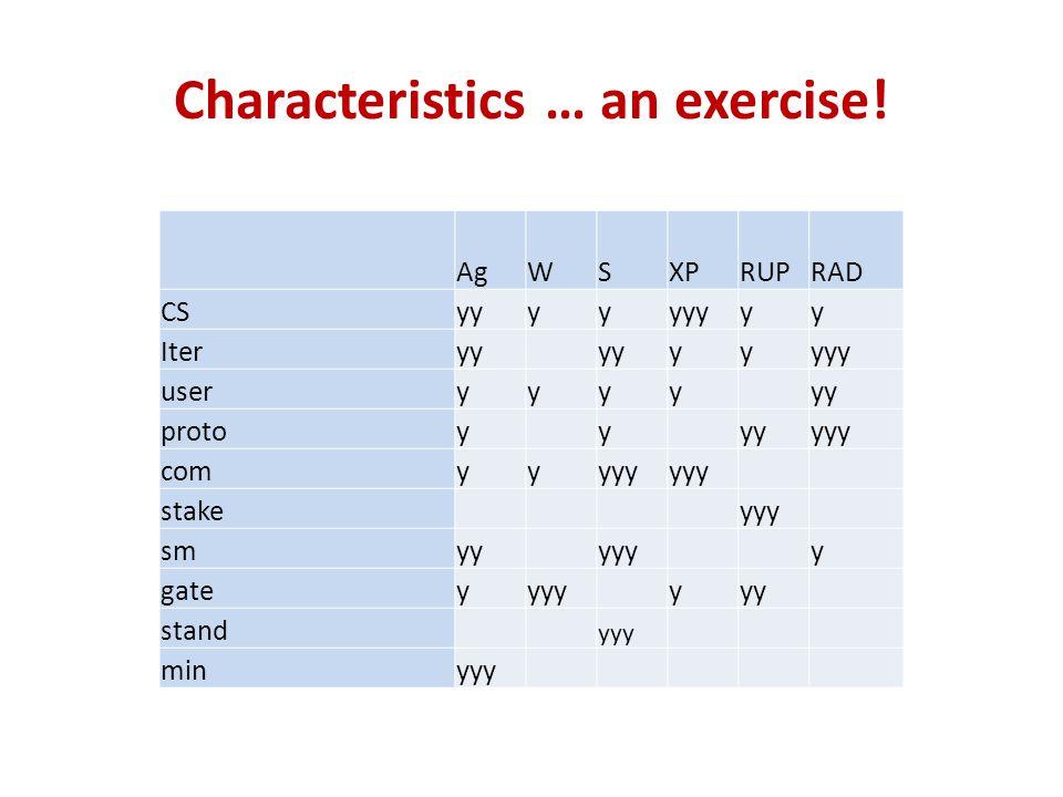 Characteristics … an exercise! AgWSXPRUPRAD CSyyyyyyyyy Iteryy yyyyy useryyyy yy protoy y yyyyy comyyyyy stake yyy smyy yyy y gateyyyy yyy stand yyy m