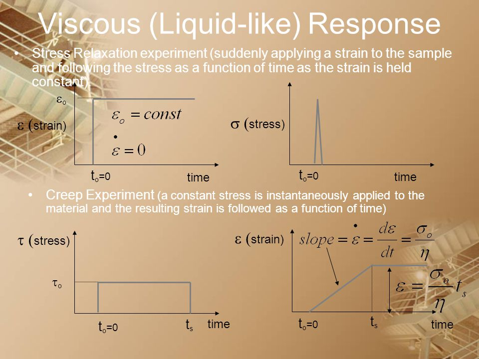 Viscous (Liquid-like) Response Stress Relaxation experiment (suddenly applying a strain to the sample and following the stress as a function of time a