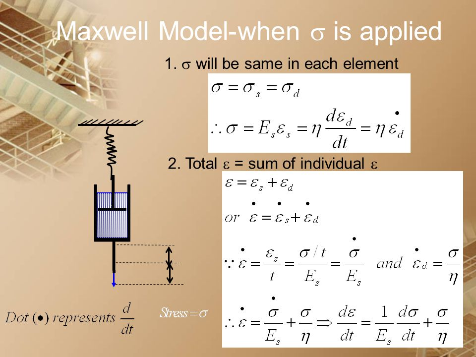 Maxwell Model-when  is applied 1.  will be same in each element 2. Total  = sum of individual 
