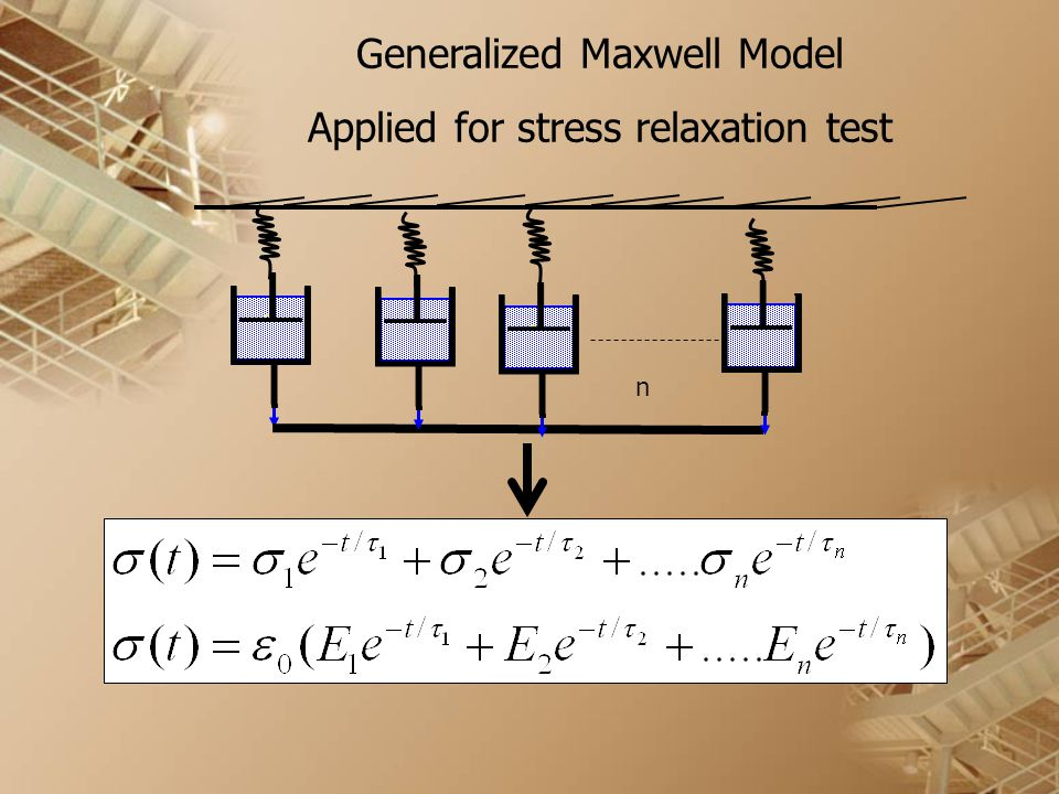 n Generalized Maxwell Model Applied for stress relaxation test