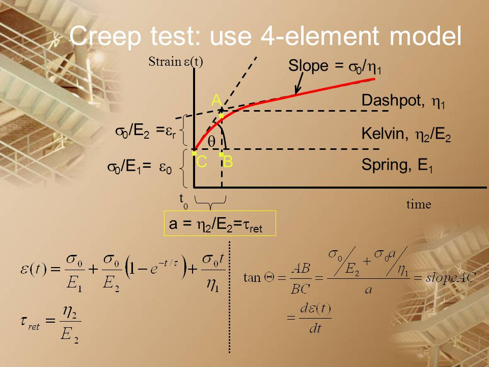 CB A. Creep test: use 4-element model time t 0 Strain  (t)  0 /E 2 =  r  0 /E 1 =  0  a =  2 /E 2 =  ret.. Dashpot,  1 Kelvin,  2 /E 2 Sprin