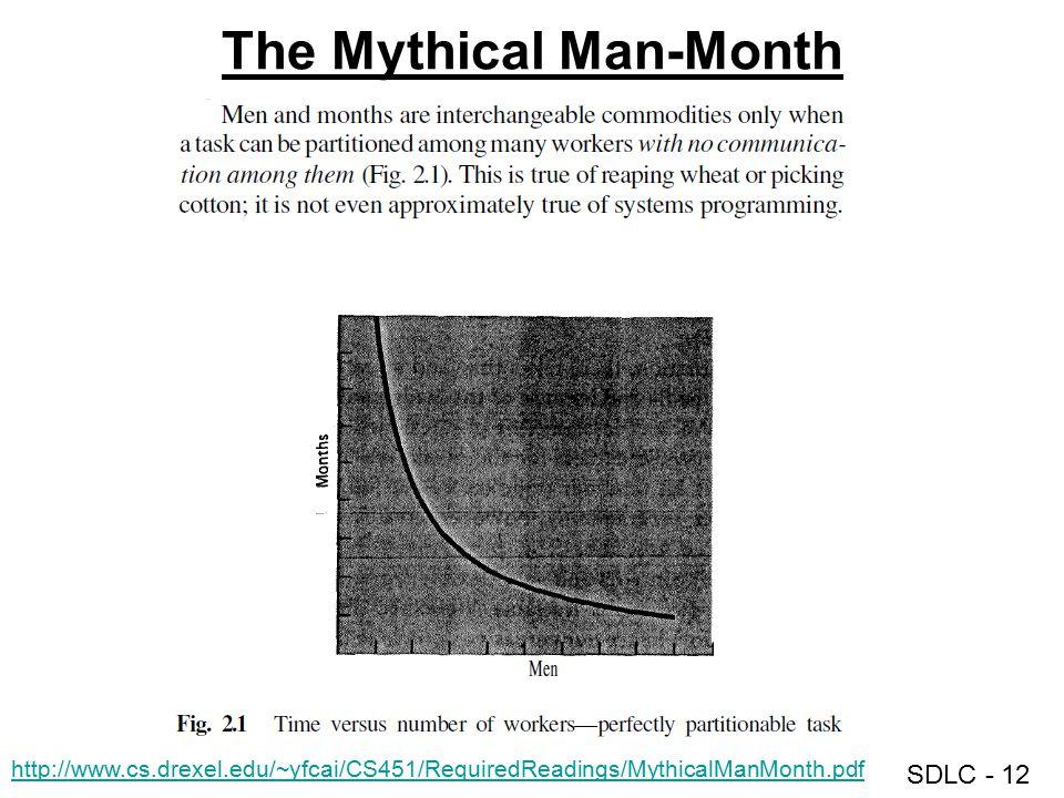 SDLC - 12 The Mythical Man-Month http://www.cs.drexel.edu/~yfcai/CS451/RequiredReadings/MythicalManMonth.pdf