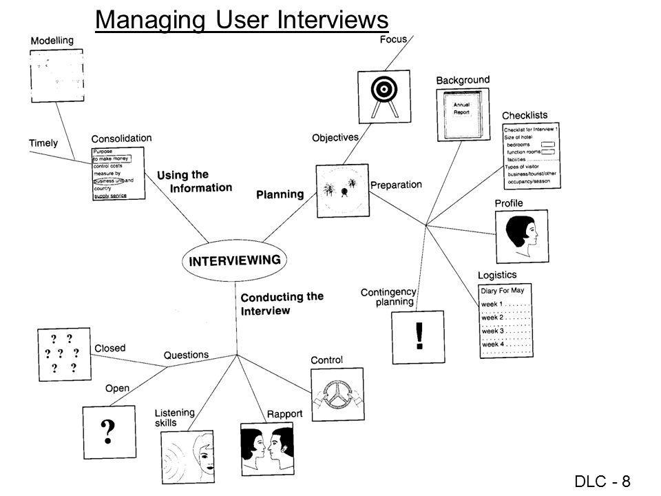 SDLC - 8 Managing User Interviews
