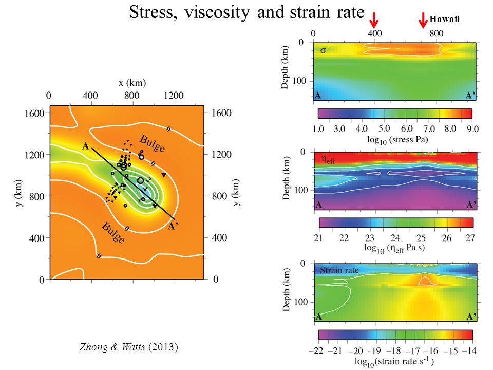 Stress, viscosity and strain rate Zhong & Watts (2013) Hawaii