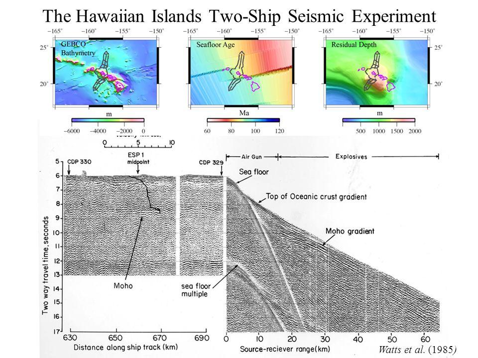 Depth converted seismic reflection profile data and flexure along the Kauai/Molokai transects Watts & ten Brink (1989)