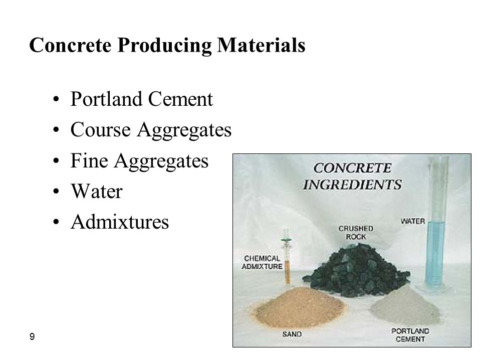 Typical Concrete Stress-Strain Curves in Compression 30 Mechanical Concrete Properties