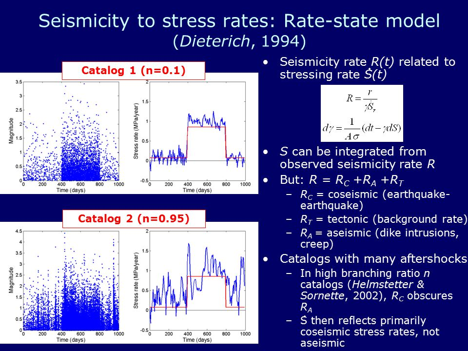 ETAS model can isolate aseismic part (Ogata, 1988; Helmstetter and Sornette, 2002) Epidemic-Type Aftershock Sequence model –Stochastic point process model –Omori's Law – seismicity rate decays exponentially following a main shock –Each aftershock can produce its own aftershocks For an earthquake catalog, observed times t i and magnitudes m i are used to make maximum likelihood estimates of the ETAS parameters (K, c, p, , ) Aseismic transient (R A ) reflected in  RCRC R A +R T
