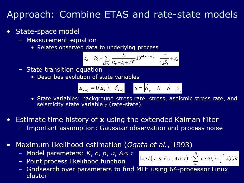 Synthetic Test n = 0.2 n = 0.9  = 0.8 p = 1.2 c = 0.0001 day A = 0.1 MPa S = 0.2 MPa/yr S max = 20 MPa/yr