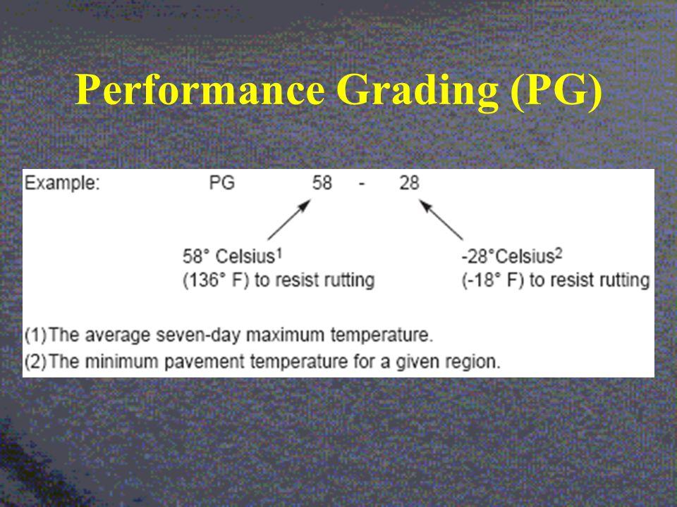 Performance Grading (PG)