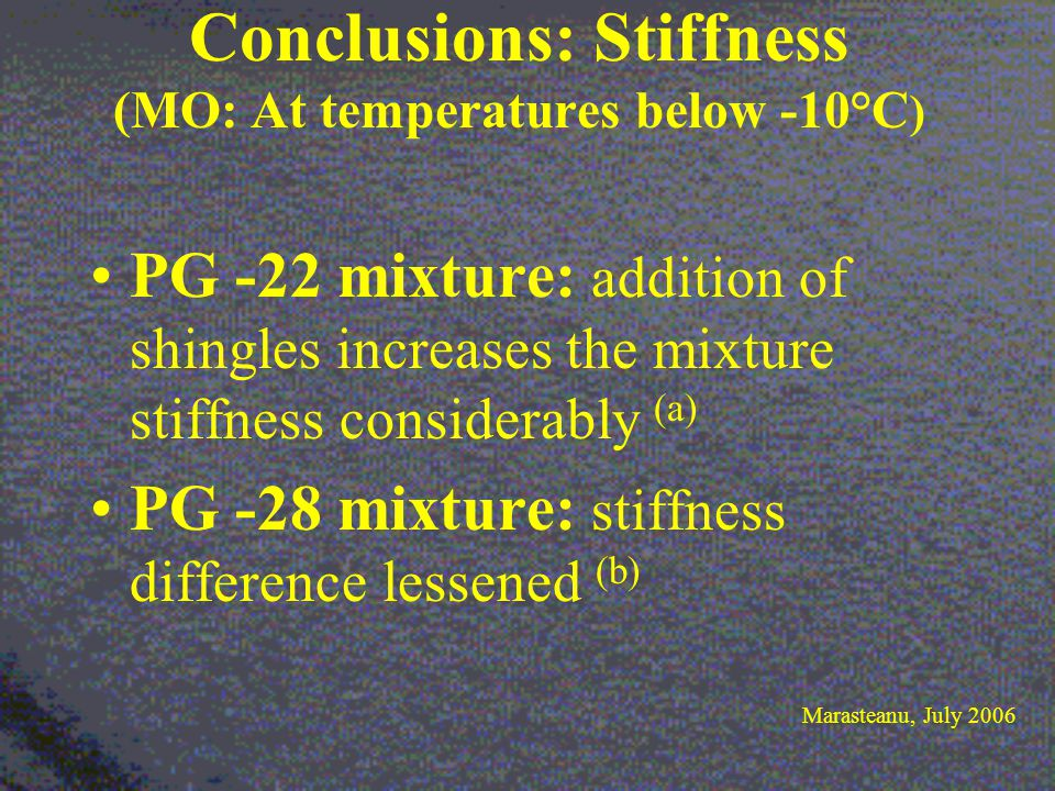 Conclusions: Stiffness (MO: At temperatures below -10°C ) PG -22 mixture: addition of shingles increases the mixture stiffness considerably (a) PG -28 mixture: stiffness difference lessened (b) Marasteanu, July 2006