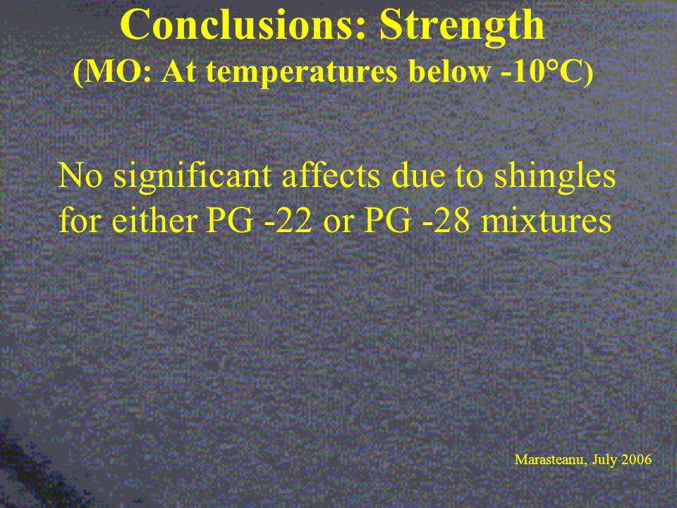 Conclusions: Strength (MO: At temperatures below -10°C ) No significant affects due to shingles for either PG -22 or PG -28 mixtures Marasteanu, July 2006